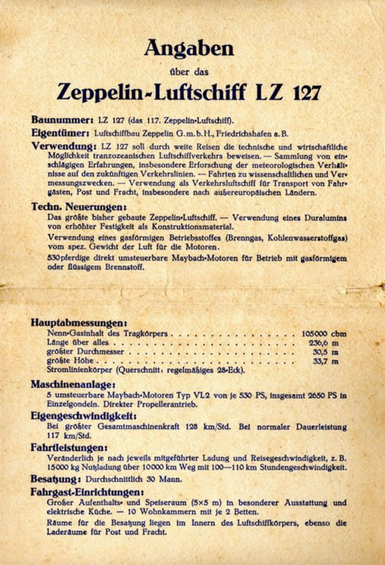 Specifications in German of the airship, Graf Zeppelin LZ 127 (inside cover of accordian postcard)